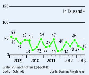 33_Business_Angels_Panel_Einsatz_frei-01